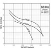 KRS_performance_curves_30-50hp